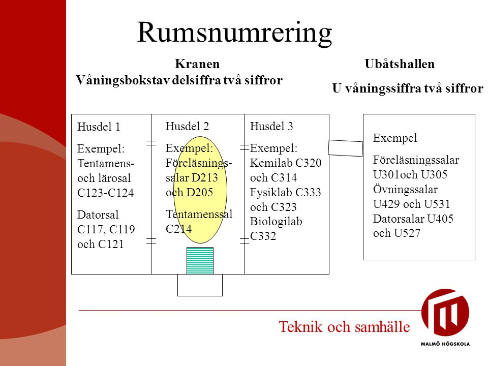Rumsnumrering Teknik och samhälle Våningsbokstav delsiffra två siffror