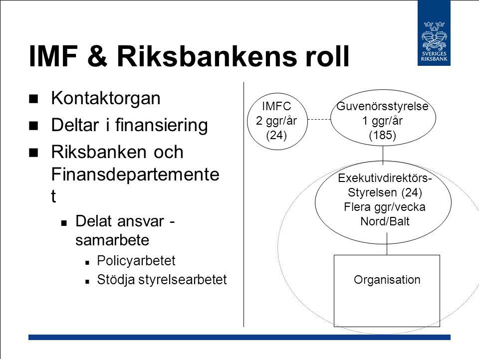 IMF & Riksbankens roll Kontaktorgan Deltar i finansiering