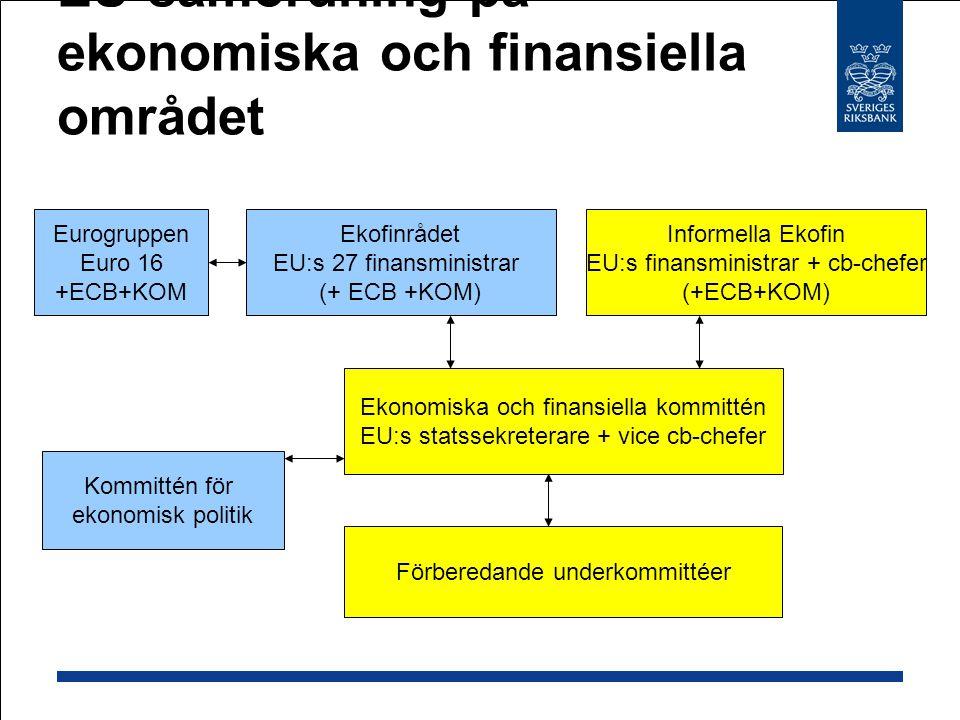 EU-samordning på ekonomiska och finansiella området