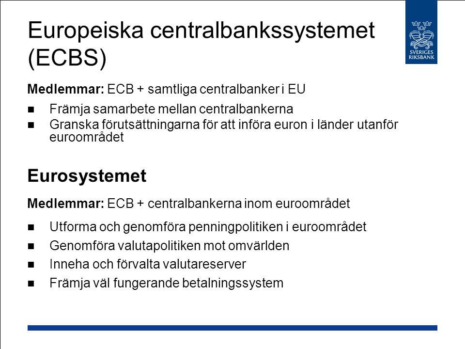 Europeiska centralbankssystemet (ECBS)