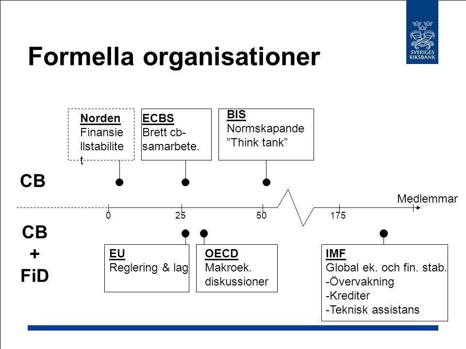 Formella organisationer