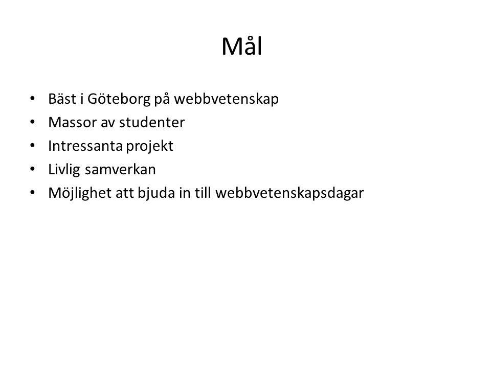 Mål Bäst i Göteborg på webbvetenskap Massor av studenter