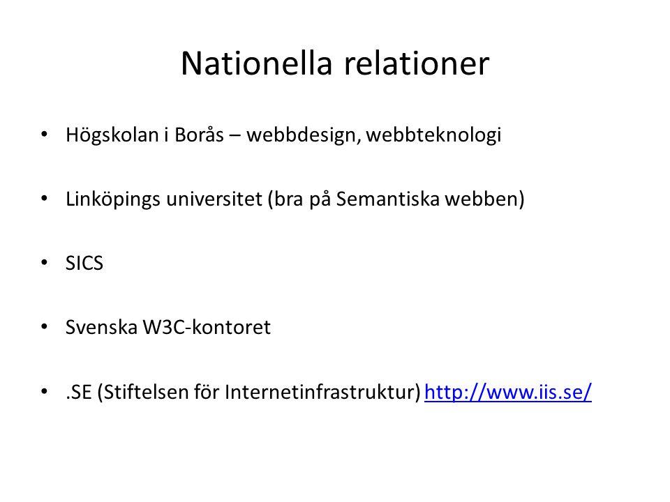 Nationella relationer