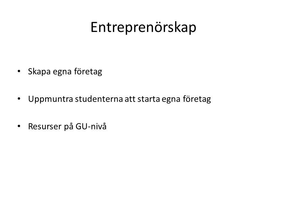 Entreprenörskap Skapa egna företag
