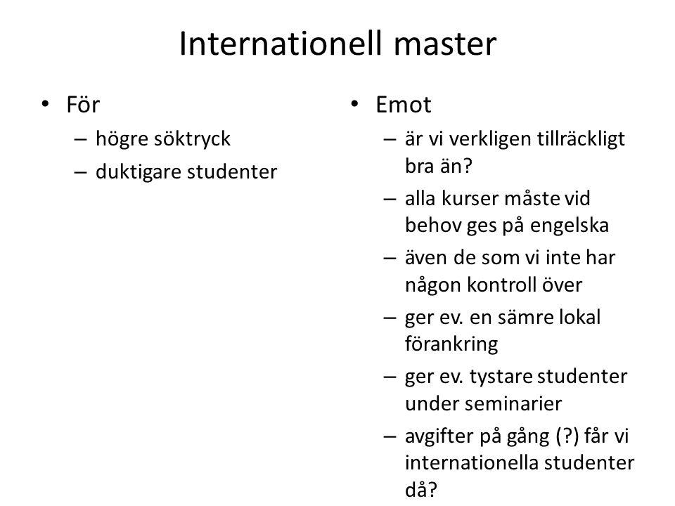 Internationell master