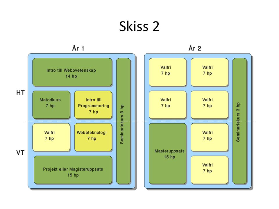 Skiss 2