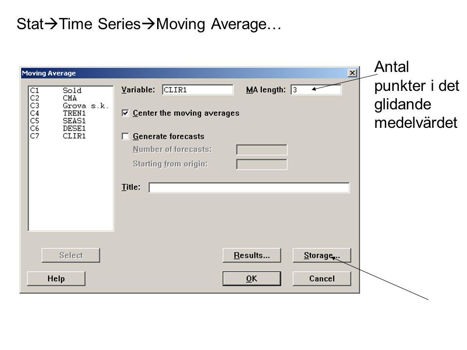 StatTime SeriesMoving Average…