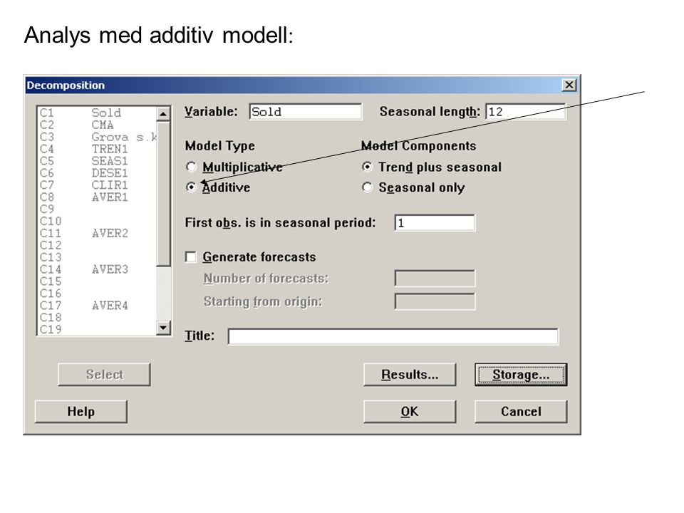 Analys med additiv modell: