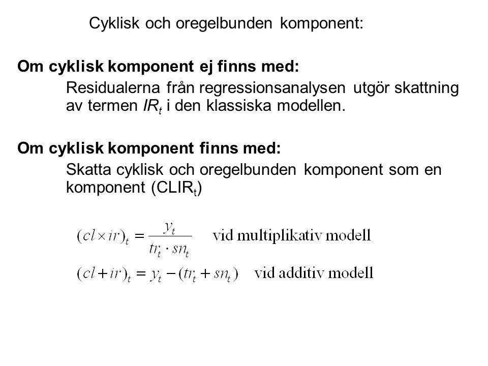 Cyklisk och oregelbunden komponent: