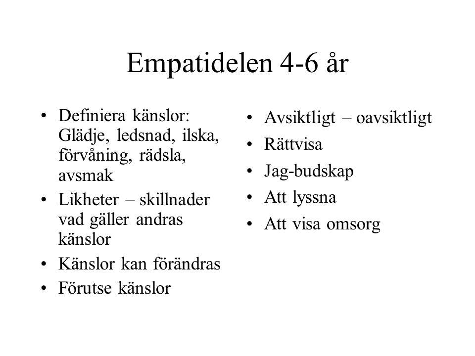 Empatidelen 4-6 år Definiera känslor: Glädje, ledsnad, ilska, förvåning, rädsla, avsmak. Likheter – skillnader vad gäller andras känslor.