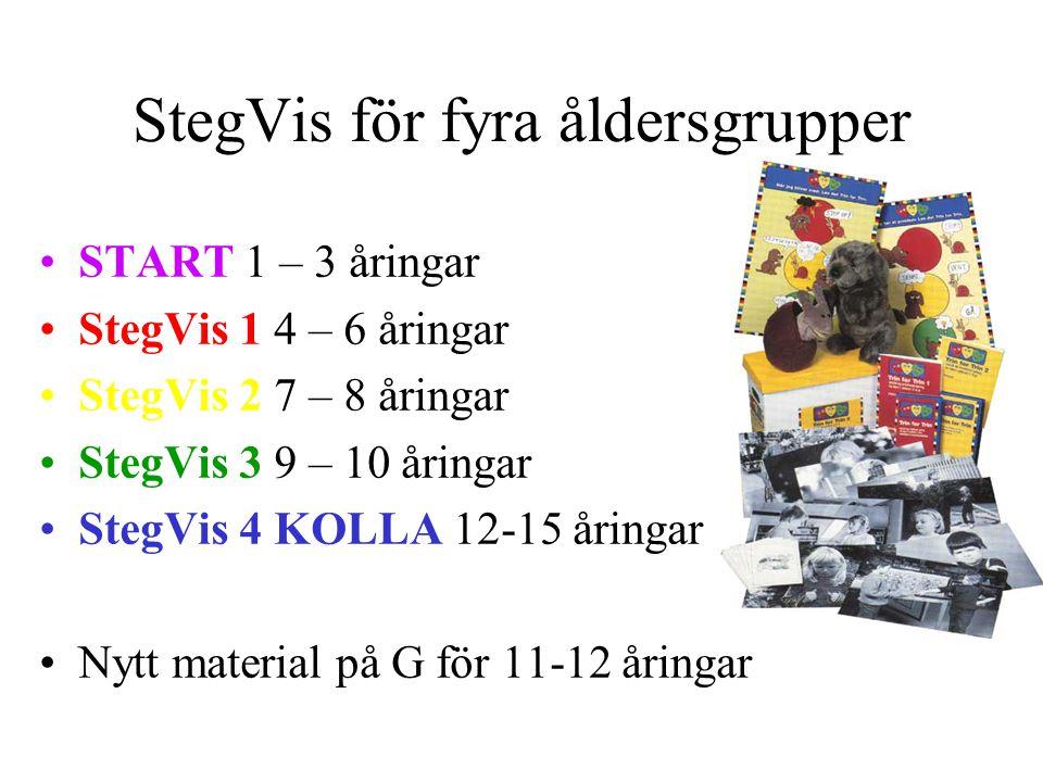 StegVis för fyra åldersgrupper