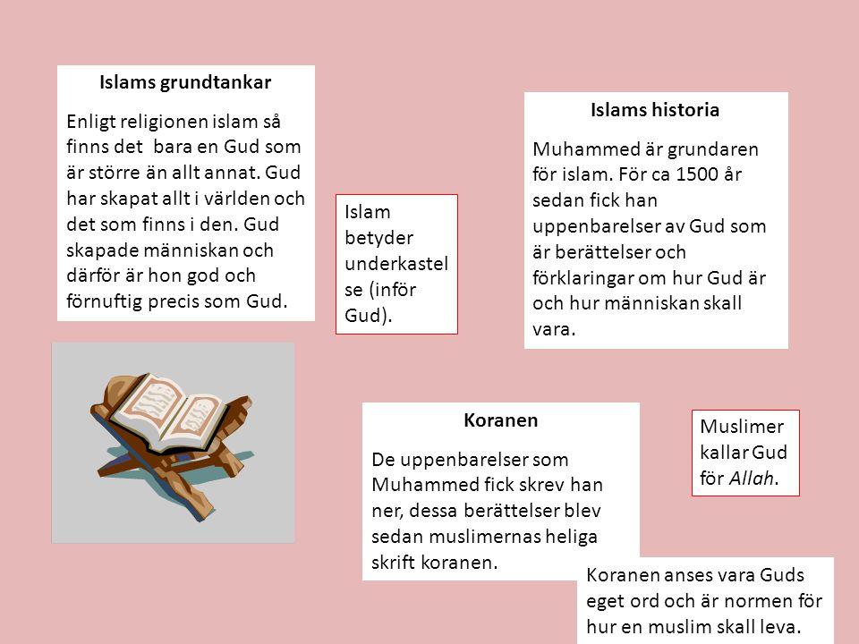 Islams grundtankar