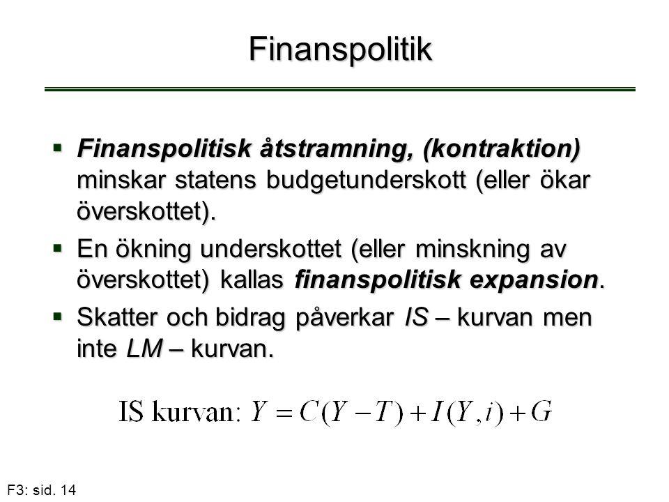 Finanspolitik Finanspolitisk åtstramning, (kontraktion) minskar statens budgetunderskott (eller ökar överskottet).