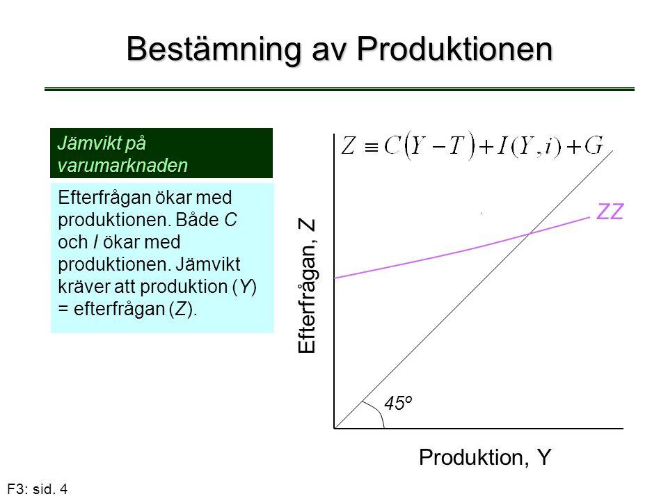 Bestämning av Produktionen