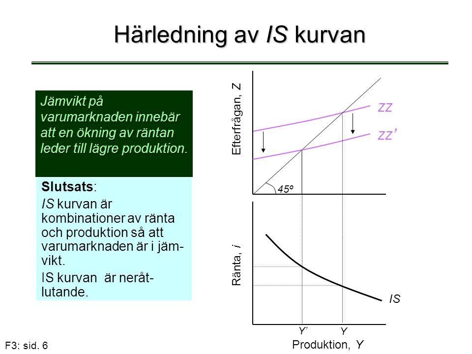 Härledning av IS kurvan