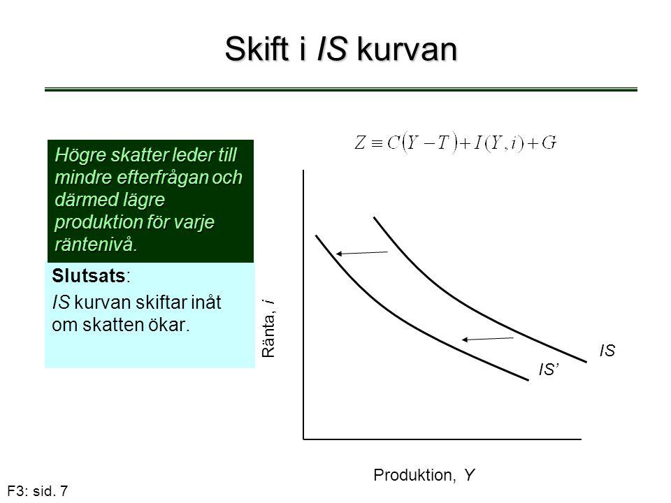 Skift i IS kurvan Högre skatter leder till mindre efterfrågan och därmed lägre produktion för varje räntenivå.
