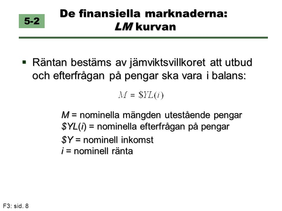 De finansiella marknaderna: LM kurvan