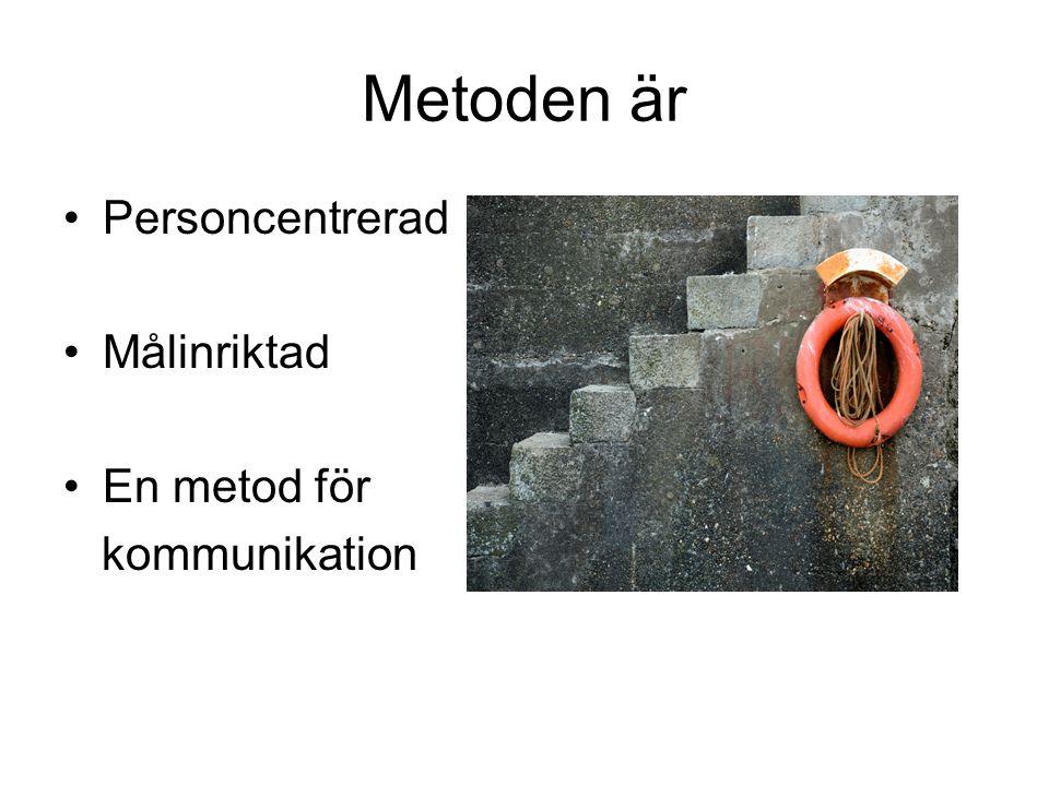 Metoden är Personcentrerad Målinriktad En metod för kommunikation