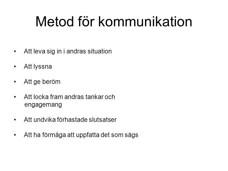 Metod för kommunikation