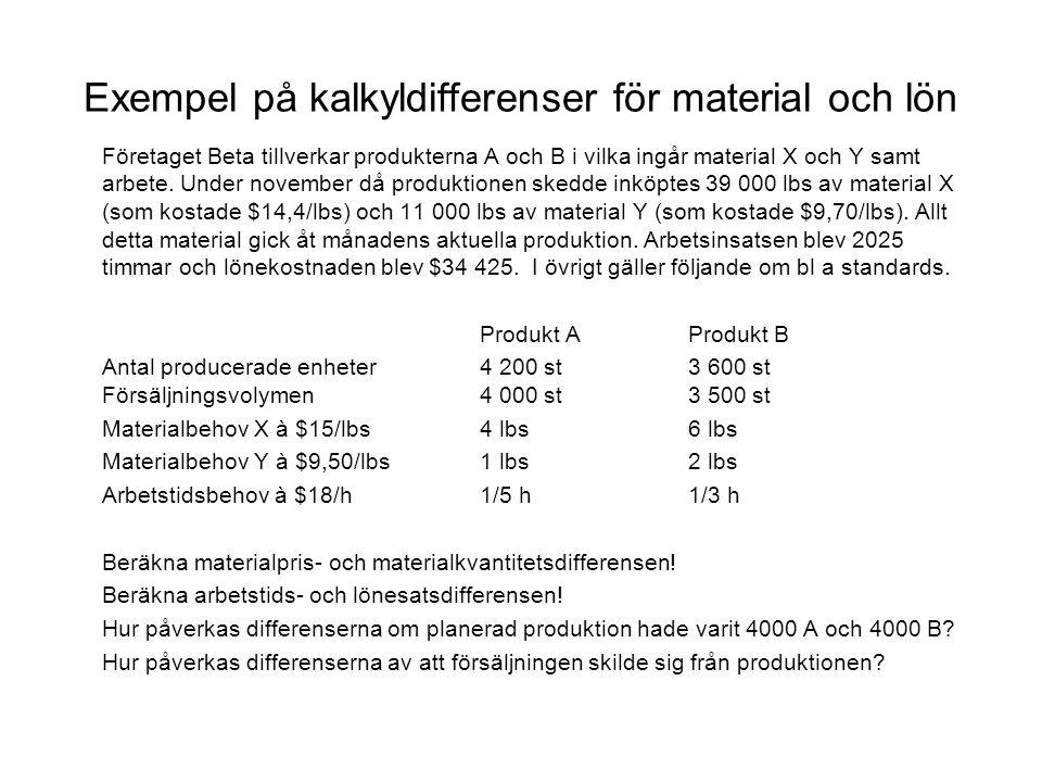 Exempel på kalkyldifferenser för material och lön