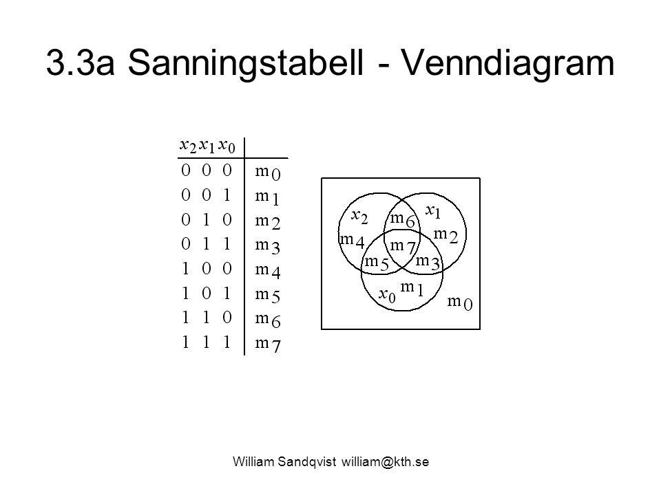3.3a Sanningstabell - Venndiagram