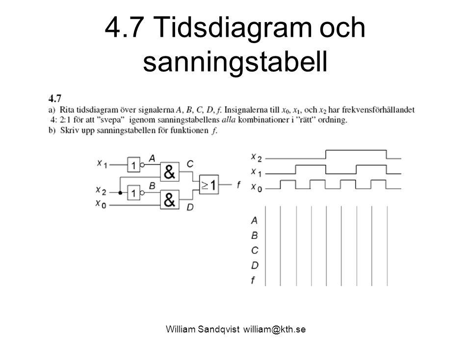 4.7 Tidsdiagram och sanningstabell