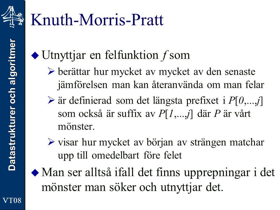 Knuth-Morris-Pratt Utnyttjar en felfunktion f som