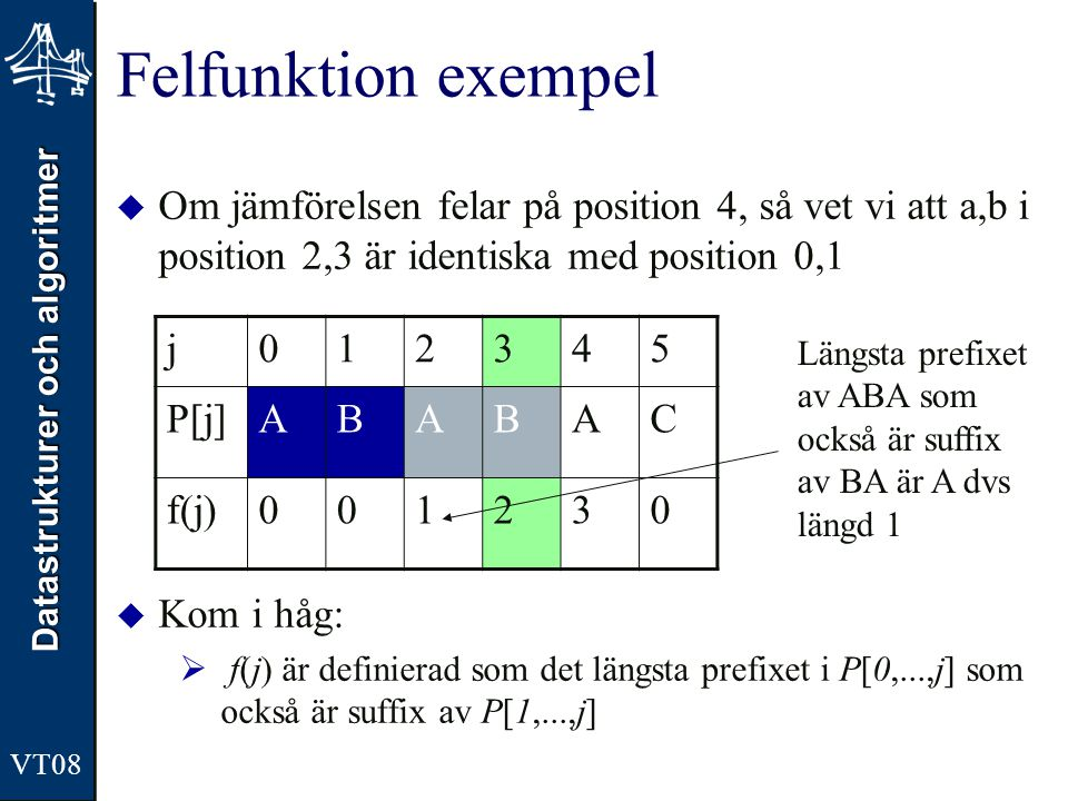 Felfunktion exempel Om jämförelsen felar på position 4, så vet vi att a,b i position 2,3 är identiska med position 0,1.
