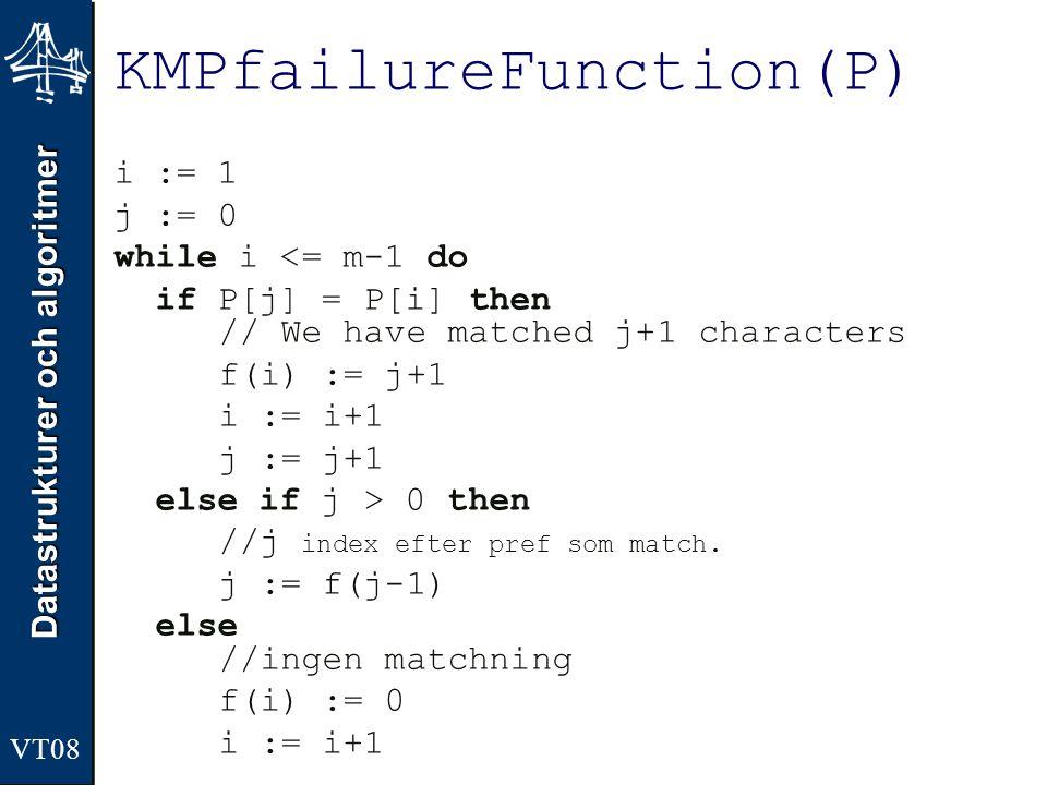 KMPfailureFunction(P)