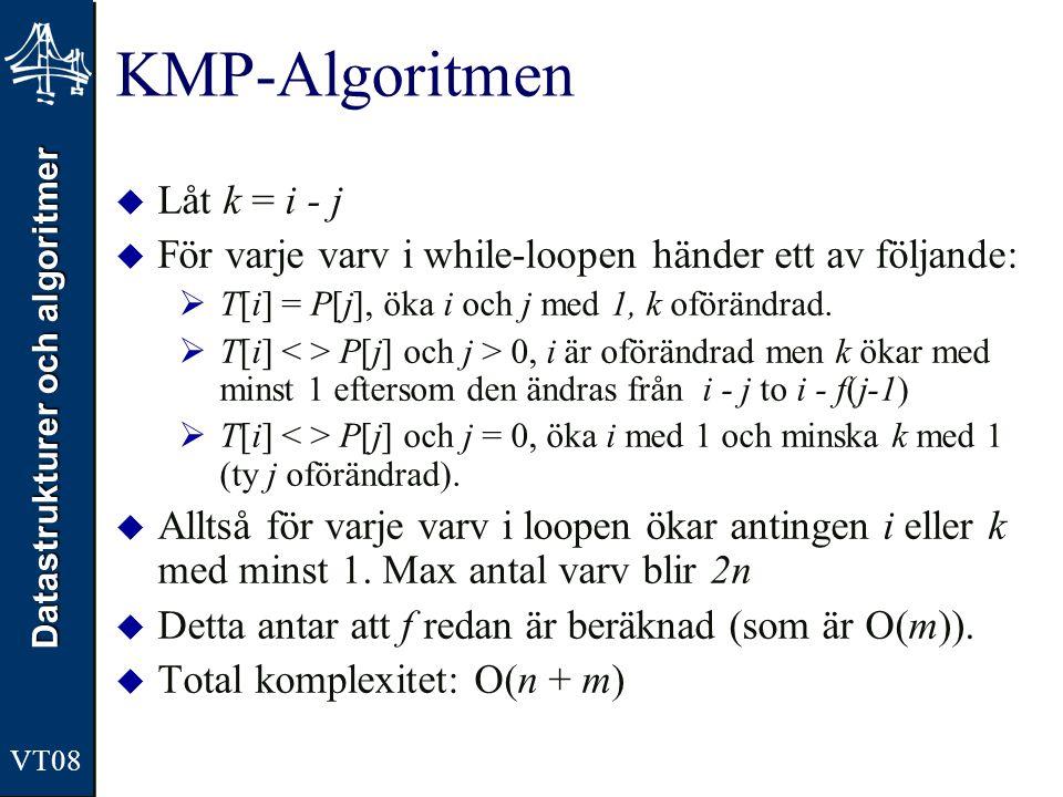 KMP-Algoritmen Låt k = i - j