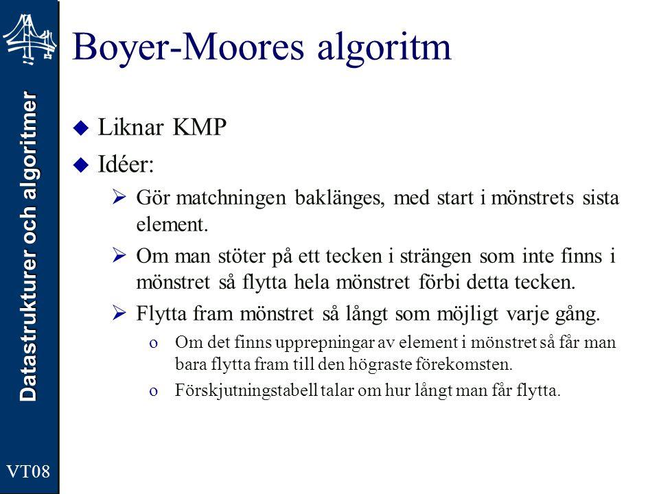 Boyer-Moores algoritm