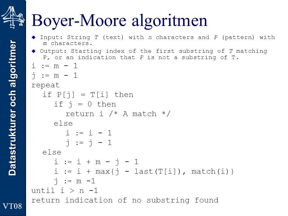 Boyer-Moore algoritmen