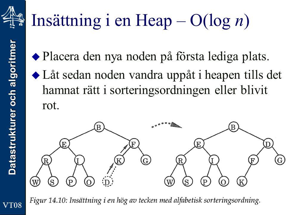 Insättning i en Heap – O(log n)
