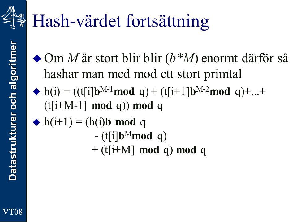 Hash-värdet fortsättning