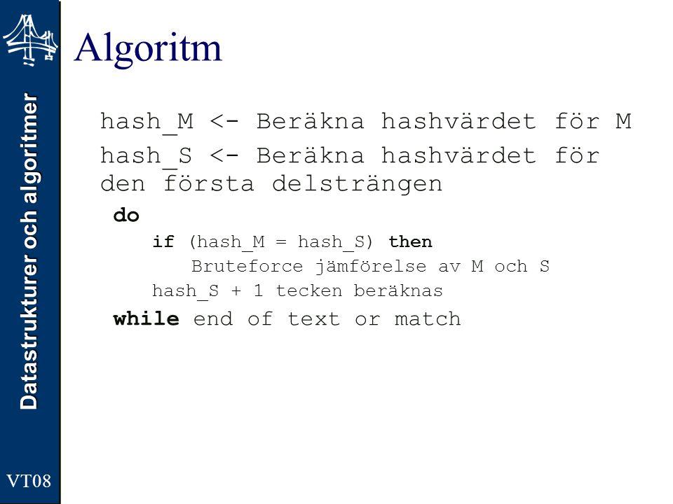 Algoritm hash_M <- Beräkna hashvärdet för M