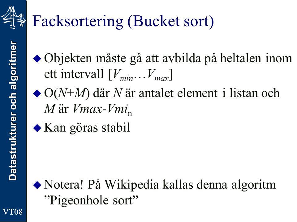 Facksortering (Bucket sort)