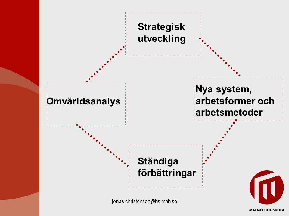 Strategisk utveckling Nya system, arbetsformer och Omvärldsanalys