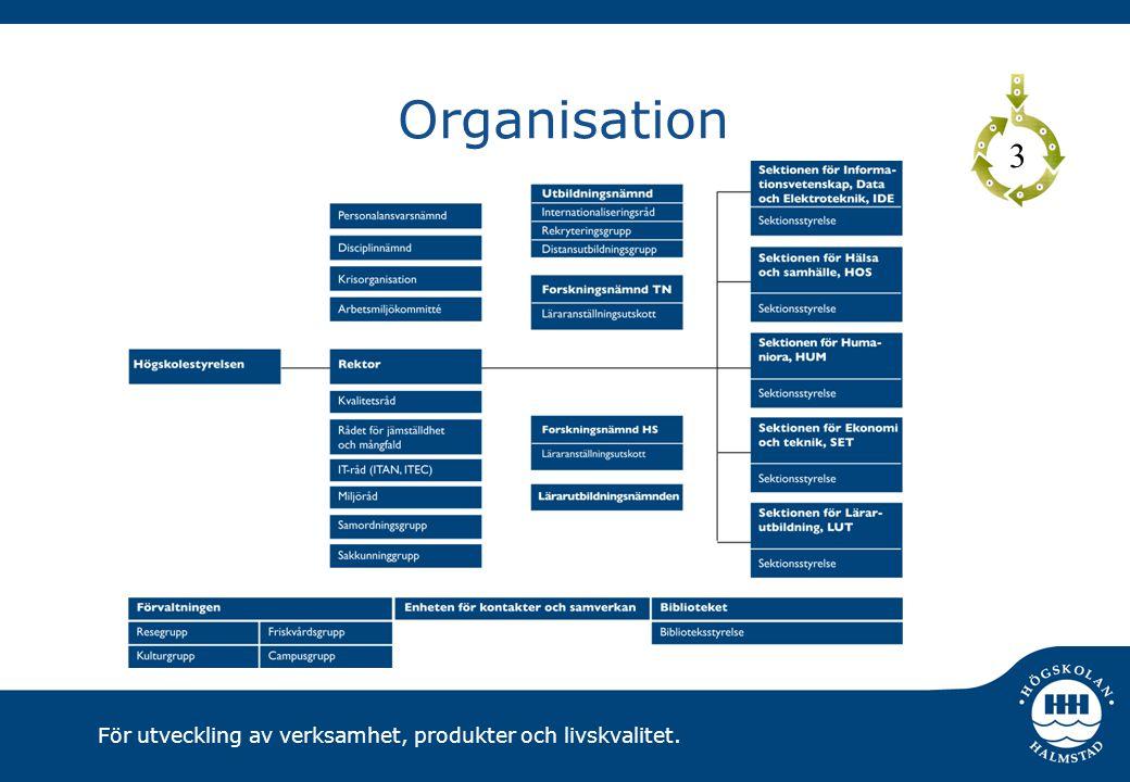Organisation 3
