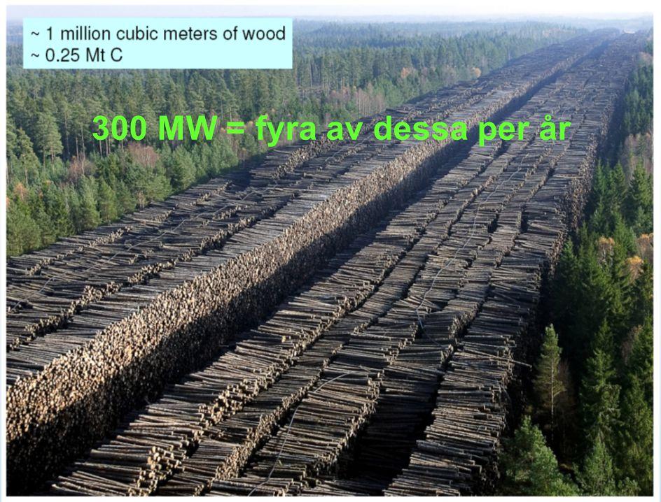 300 MW = fyra av dessa per år