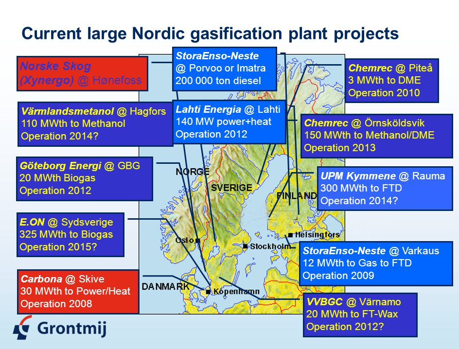 Current large Nordic gasification plant projects