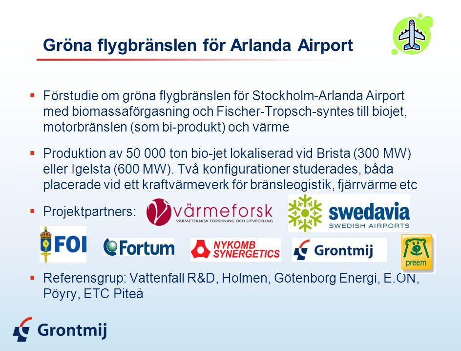 Gröna flygbränslen för Arlanda Airport