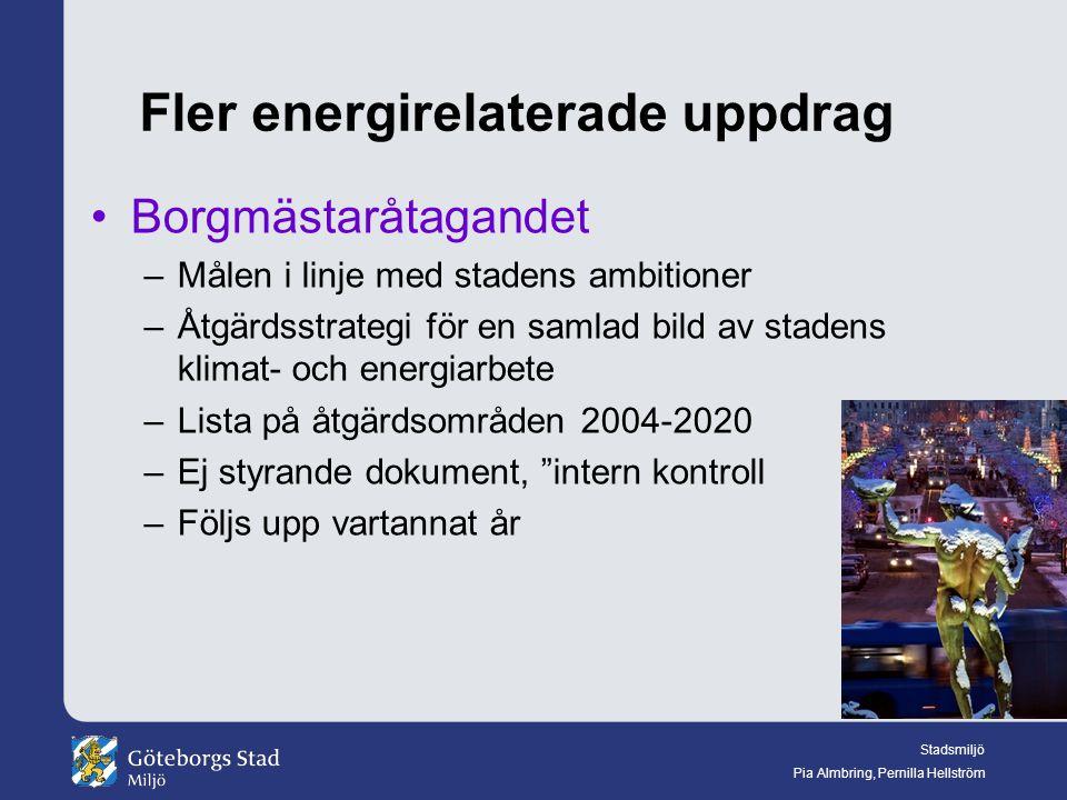 Fler energirelaterade uppdrag