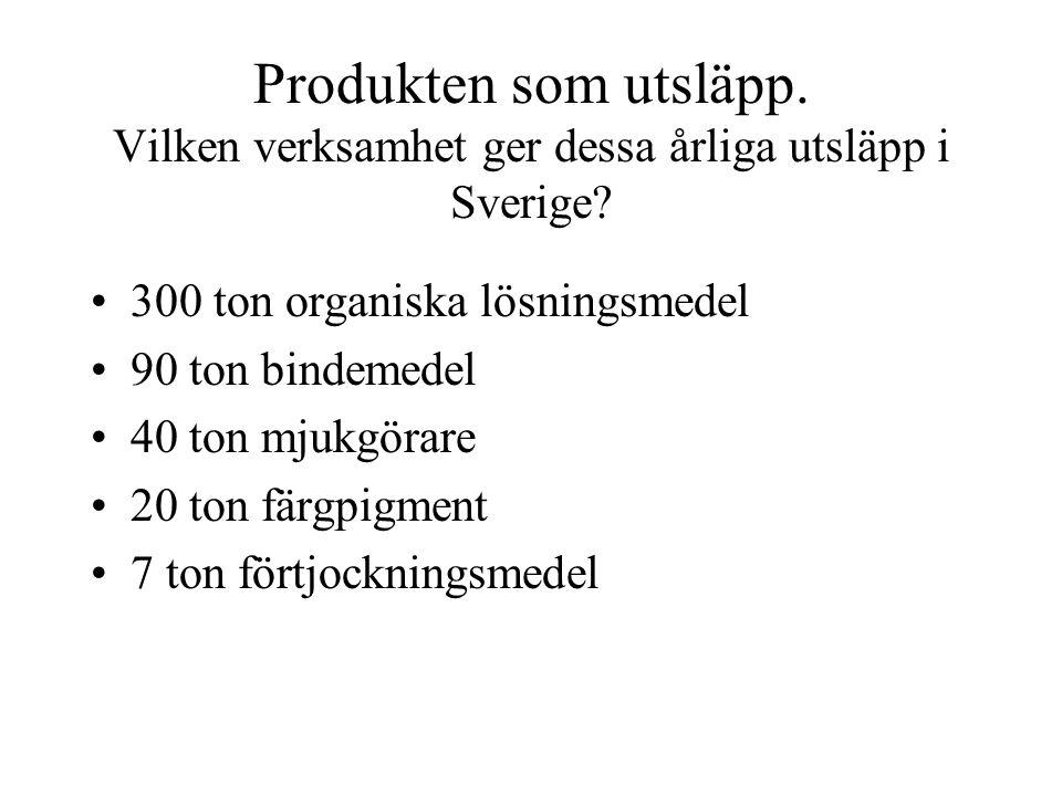 Produkten som utsläpp. Vilken verksamhet ger dessa årliga utsläpp i Sverige
