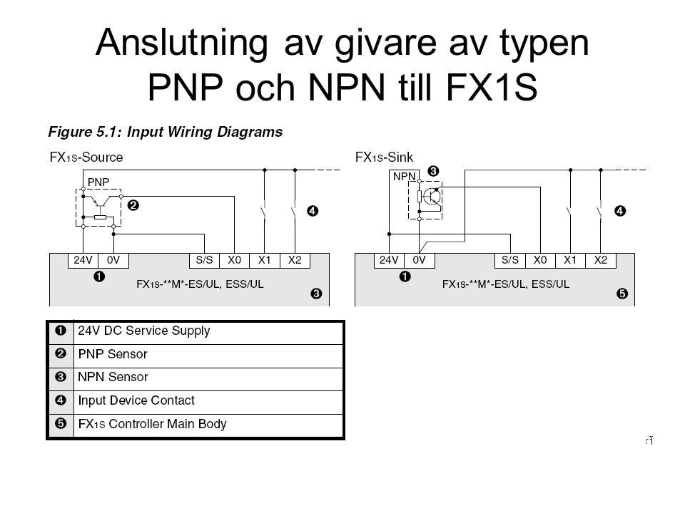 Anslutning av givare av typen PNP och NPN till FX1S