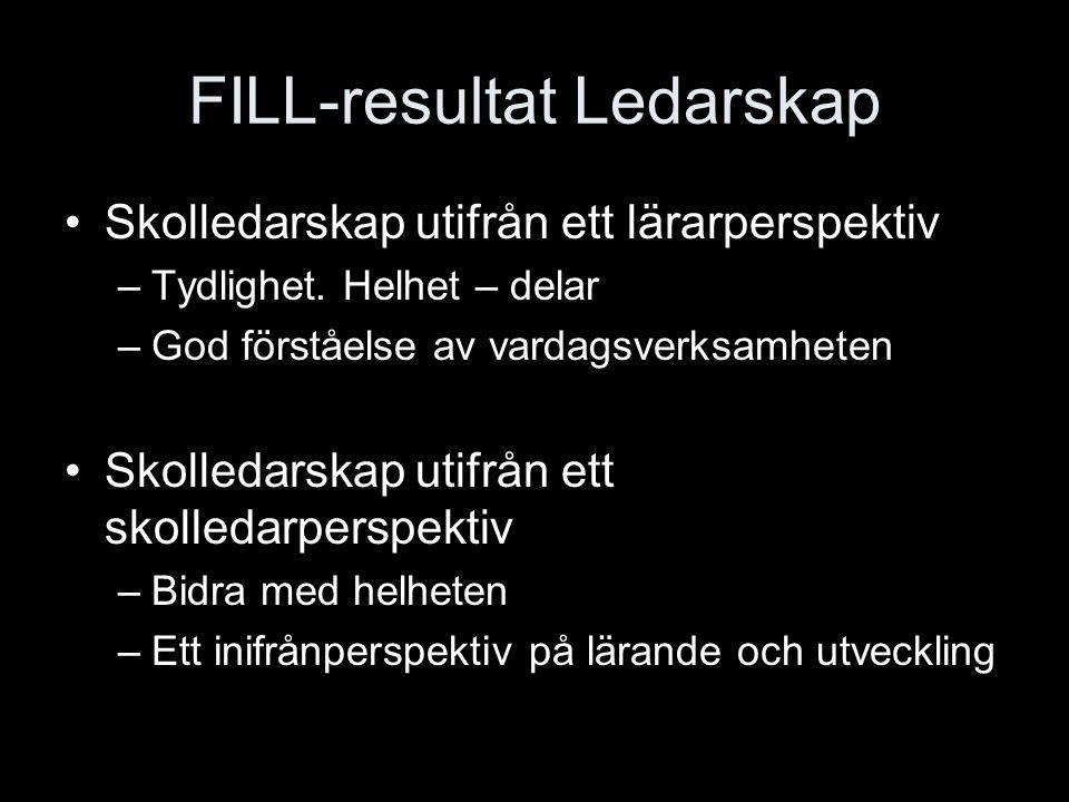 FILL-resultat Ledarskap