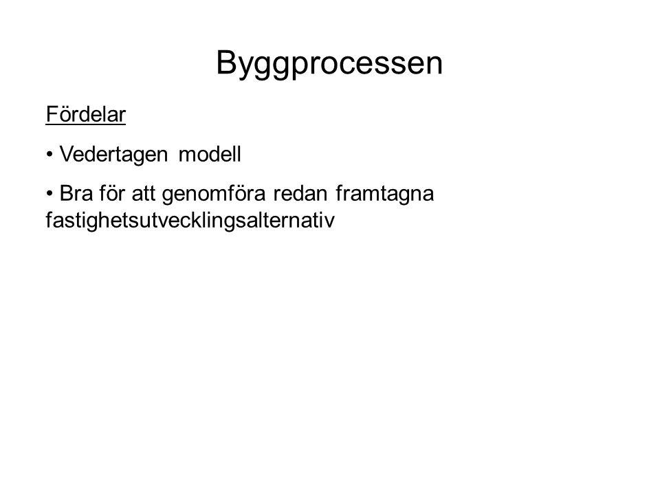 Byggprocessen Fördelar Vedertagen modell