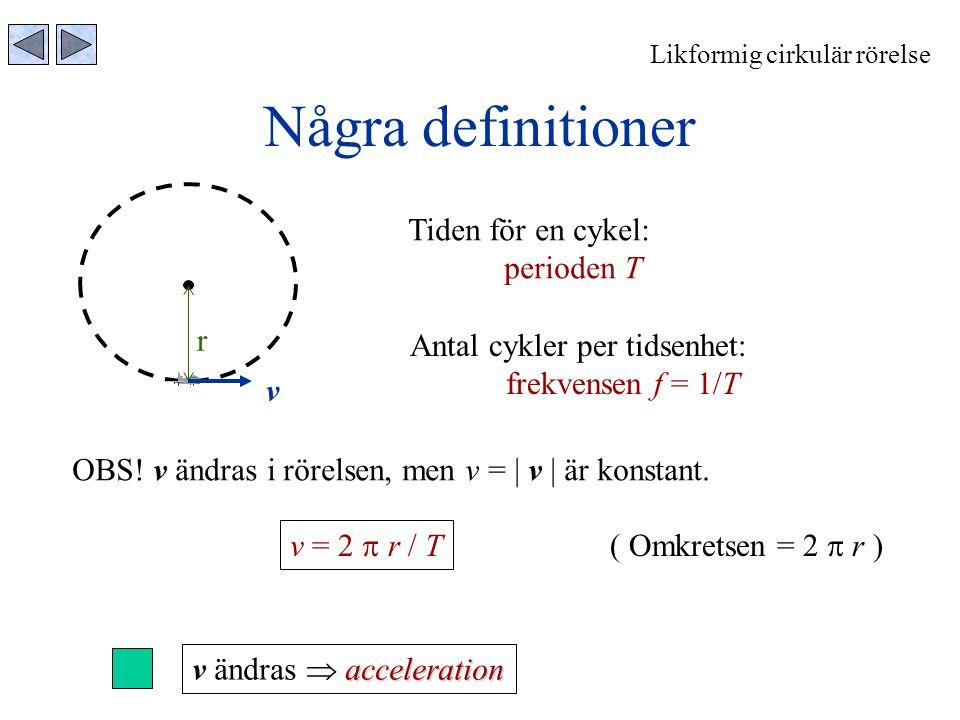Några definitioner r v Tiden för en cykel: perioden T