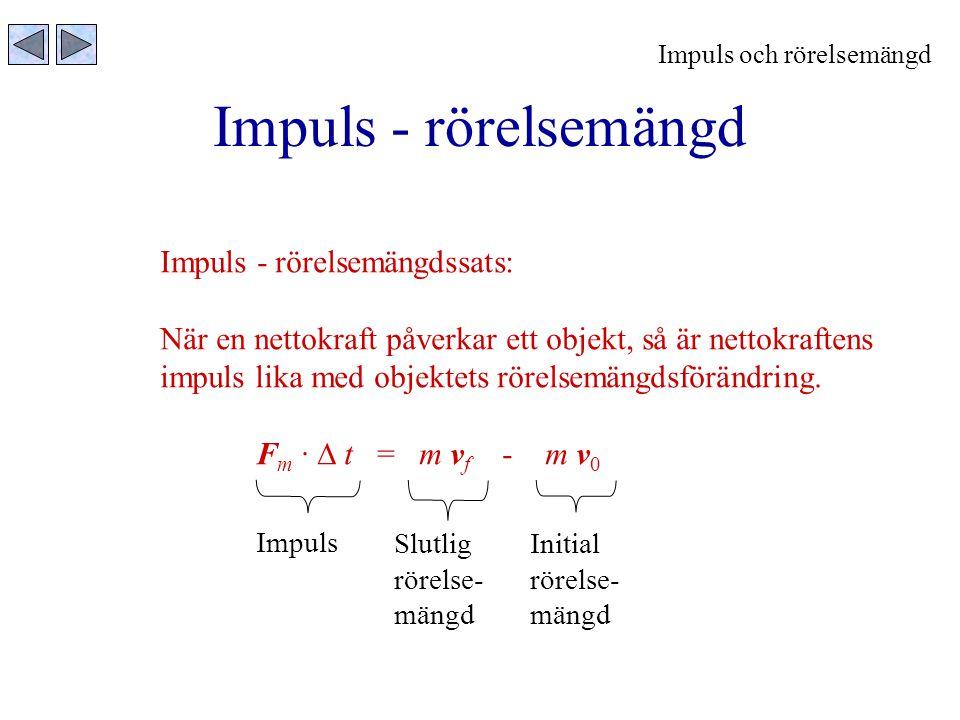 Impuls - rörelsemängd Impuls - rörelsemängdssats: