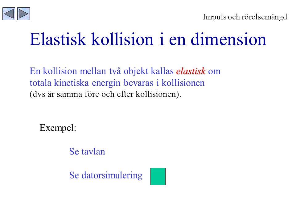 Elastisk kollision i en dimension