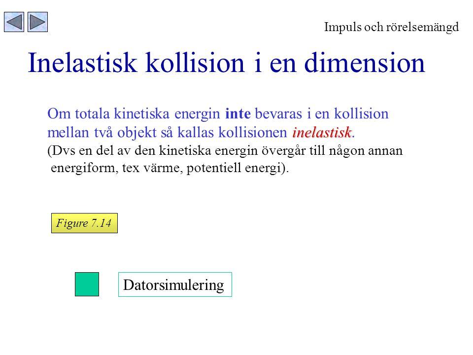 Inelastisk kollision i en dimension
